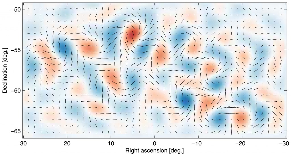 the cosmic microwave background polarization