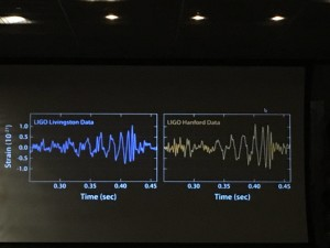ligo detects gravitational waves, chirp, bu